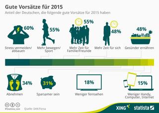 infografik_781_Gute_Vorsaetze_fuer_das_neue_Jahr_n.jpg